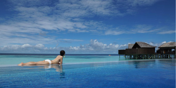 Maldives Weather and Best Travel Season – 2