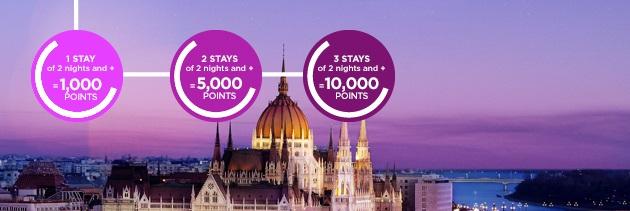 Le Club Accorhotels bonus points promo: 1 stay get bonus 1000 points. 3 stays can get 10,000 points and gold membership.